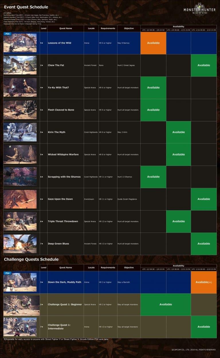 Monster Hunter: World si aggiorna con la patch 1.04 - MonsterHUnterEventQuests 768x1250