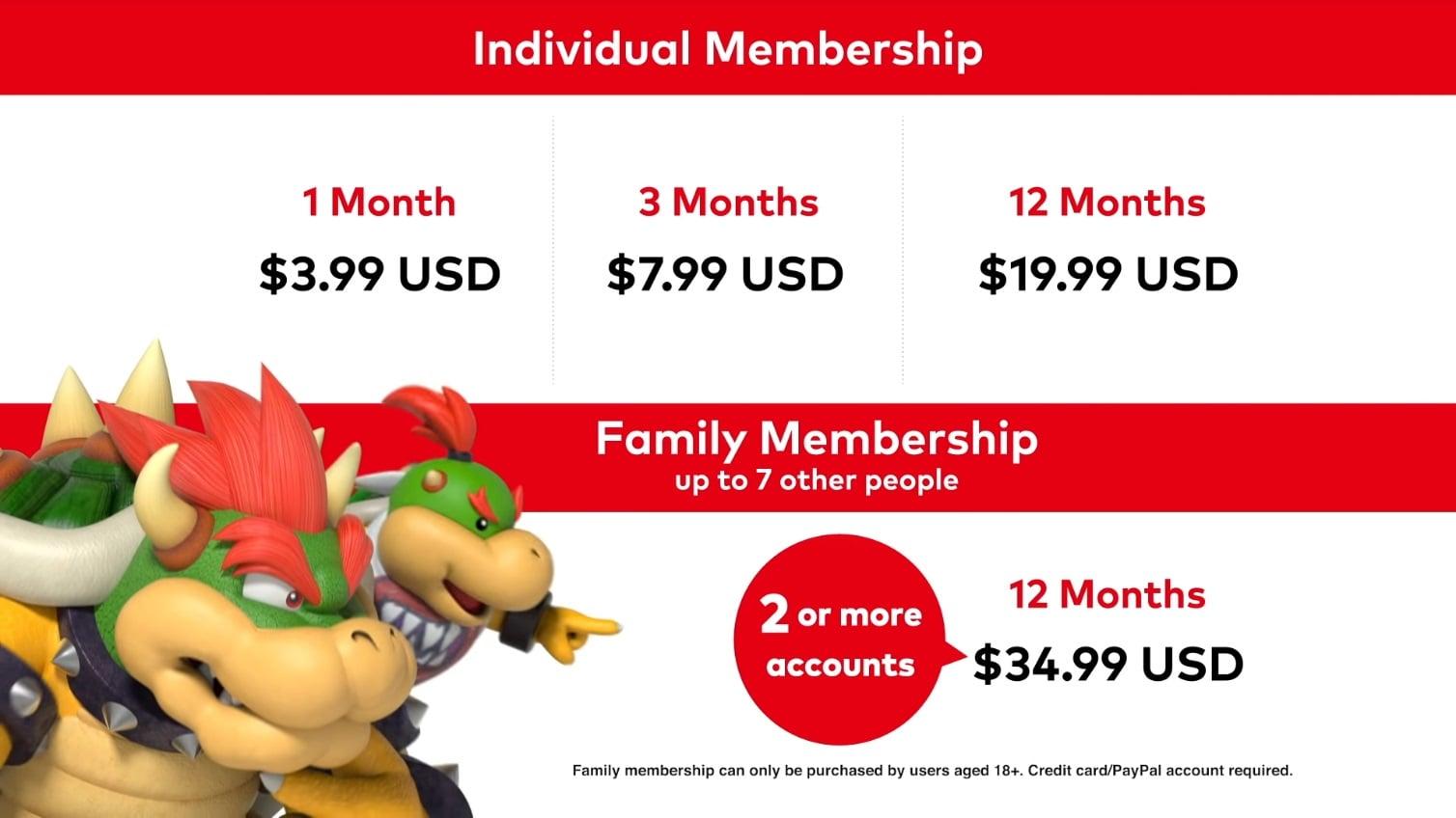 Tutto quello che devi sapere su Nintendo Switch Online - nintendo switch online pricing