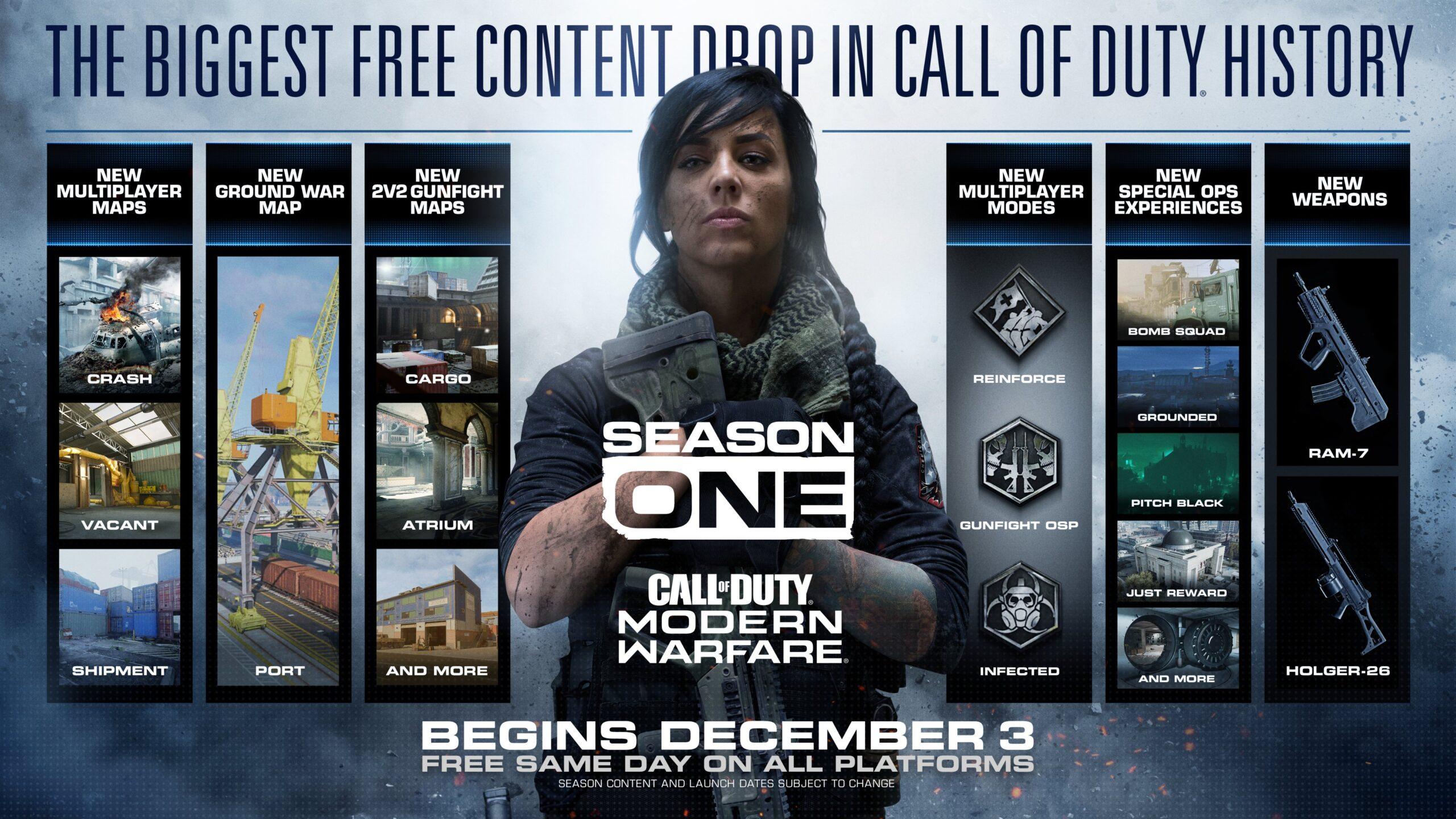 Call Of Duty: Modern Warfare - Cosa Ci Aspettiamo Dalla Stagione 3 2 - Hynerd.it