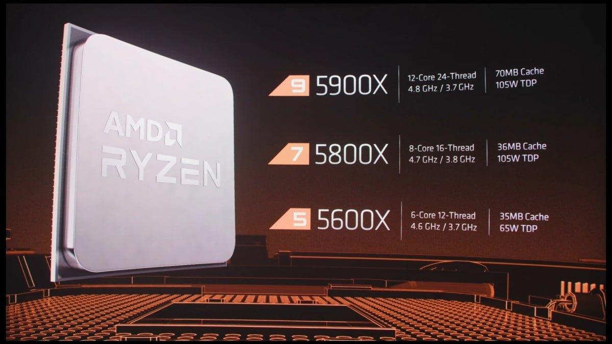 Ryzen 5000: Ecco I Nuovi Processori Di Casa AMD