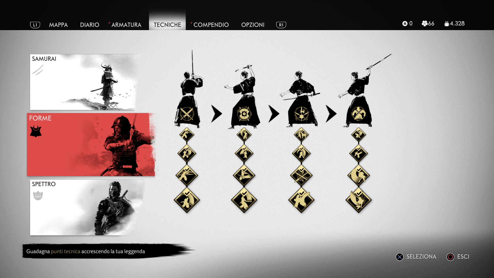 Giappone Feudale: 4 Videogiochi Più Caratteristici 15 - Hynerd.it