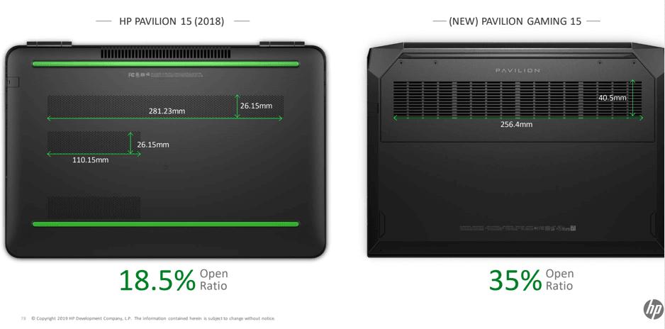 Gamescom 2019, Annunciato Hp Pavilion Gaming 15 Laptop 4 - Hynerd.it