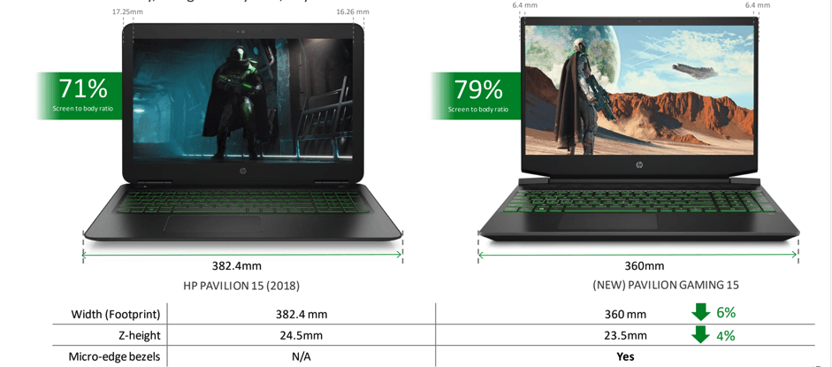 Gamescom 2019, annunciato HP Pavilion Gaming 15 Laptop